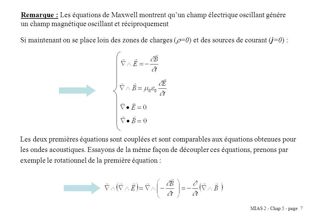 Remarque : Les équations de Maxwell montrent qu'un champ électrique oscillant génère un champ magnétique oscillant et réciproquement