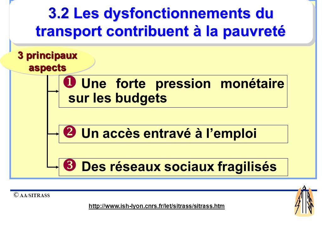 3.2 Les dysfonctionnements du transport contribuent à la pauvreté