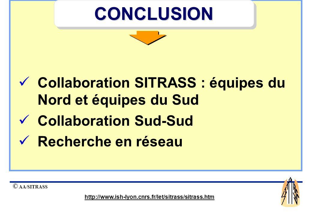CONCLUSION Collaboration SITRASS : équipes du Nord et équipes du Sud