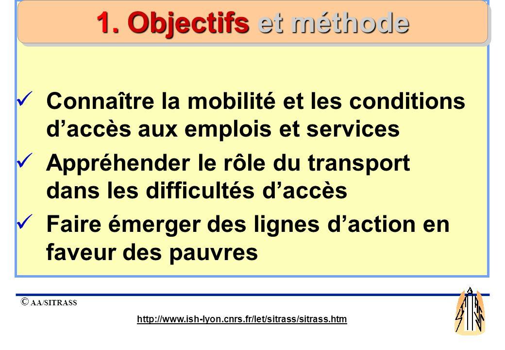 1. Objectifs et méthode Connaître la mobilité et les conditions d'accès aux emplois et services.