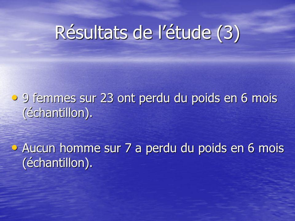 Résultats de l'étude (3)