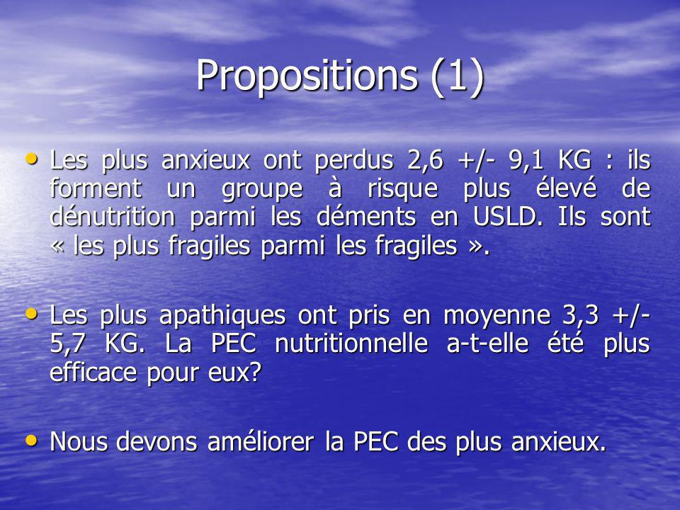 Propositions (1)