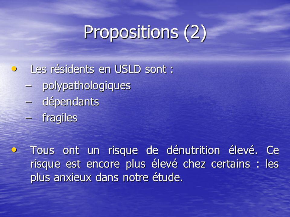 Propositions (2) Les résidents en USLD sont : polypathologiques