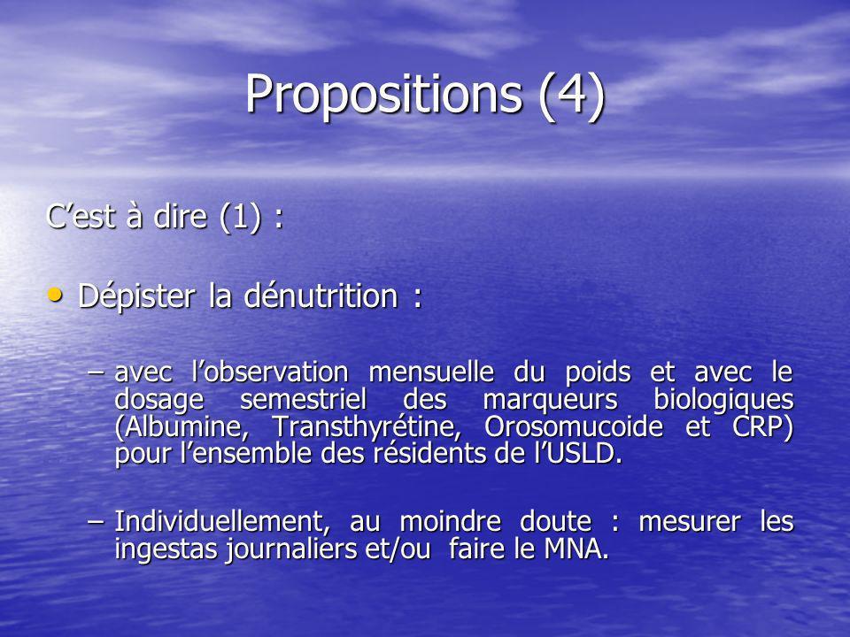 Propositions (4) C'est à dire (1) : Dépister la dénutrition :