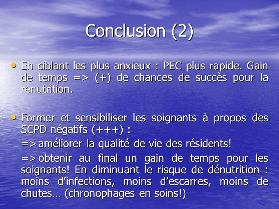 Conclusion (2) En ciblant les plus anxieux : PEC plus rapide. Gain de temps => (+) de chances de succès pour la renutrition.