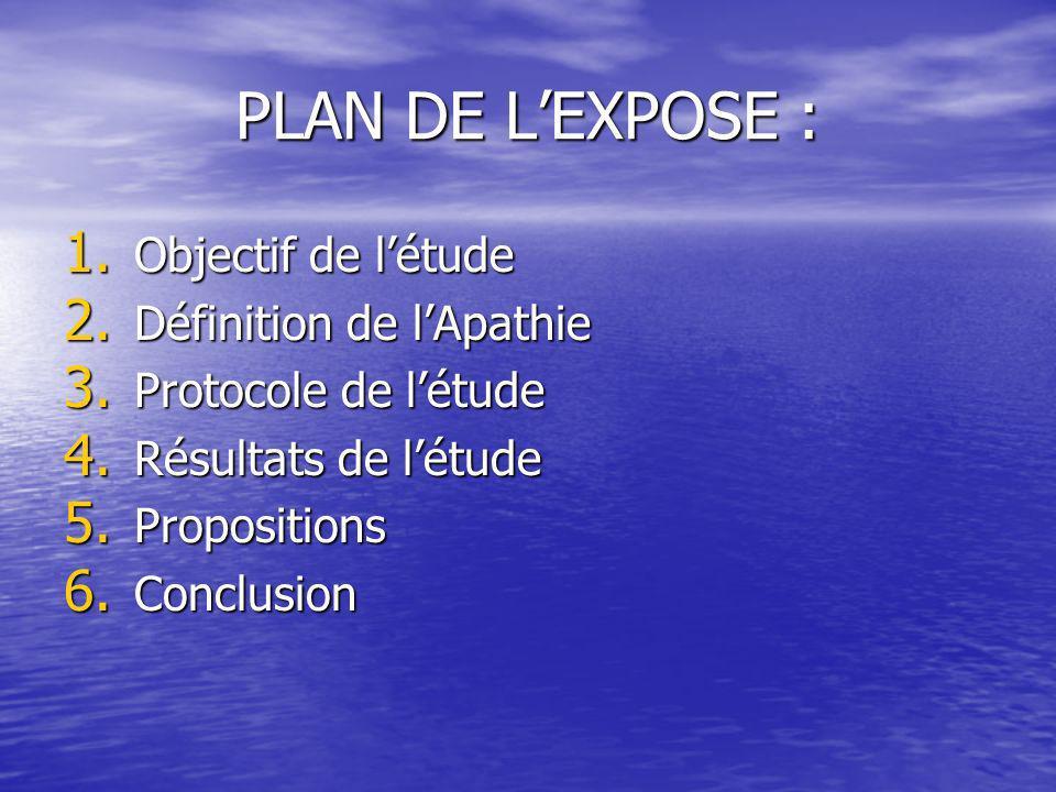 PLAN DE L'EXPOSE : Objectif de l'étude Définition de l'Apathie