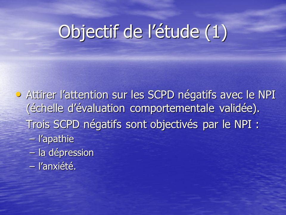 Objectif de l'étude (1) Attirer l'attention sur les SCPD négatifs avec le NPI (échelle d'évaluation comportementale validée).