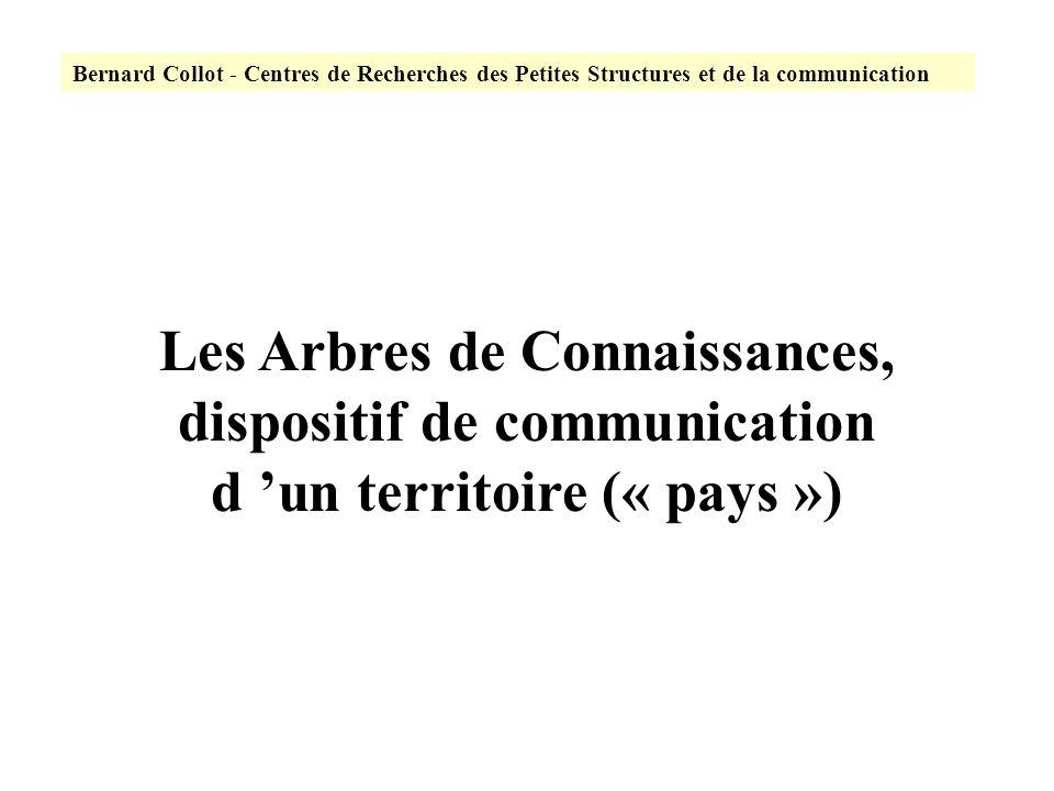 Bernard Collot - Centres de Recherches des Petites Structures et de la communication