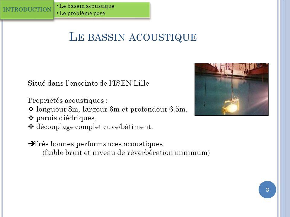 Le bassin acoustique Situé dans l'enceinte de l'ISEN Lille