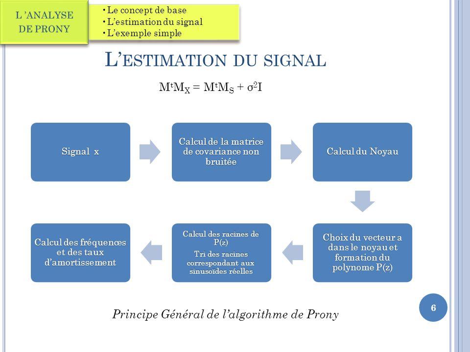 L'estimation du signal