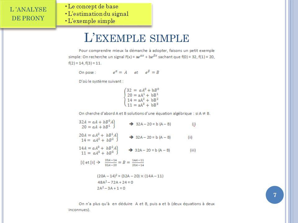 L'exemple simple L 'ANALYSE DE PRONY Le concept de base
