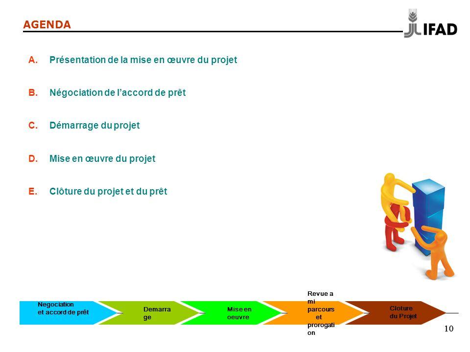 AGENDA Présentation de la mise en œuvre du projet