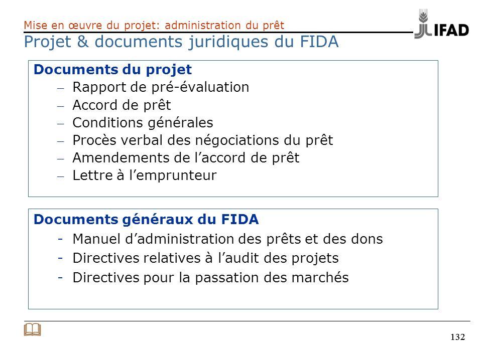 Projet & documents juridiques du FIDA