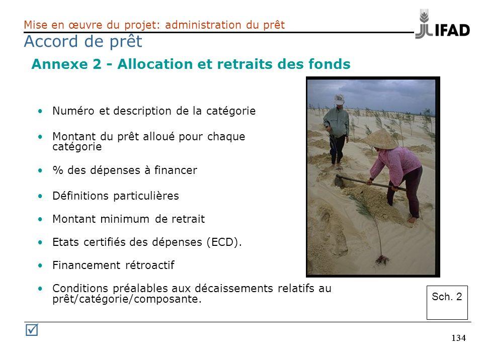 Accord de prêt R Annexe 2 - Allocation et retraits des fonds