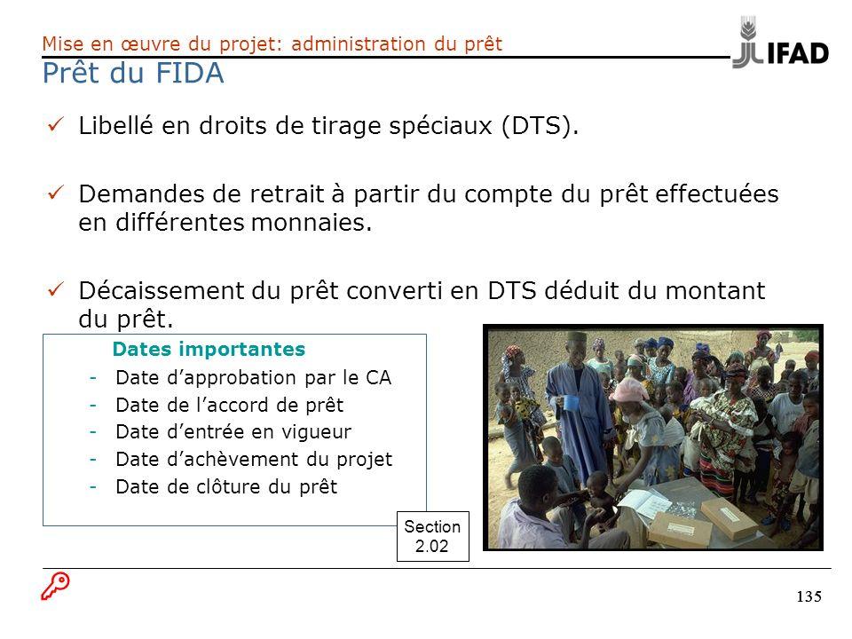 Prêt du FIDA B Libellé en droits de tirage spéciaux (DTS).