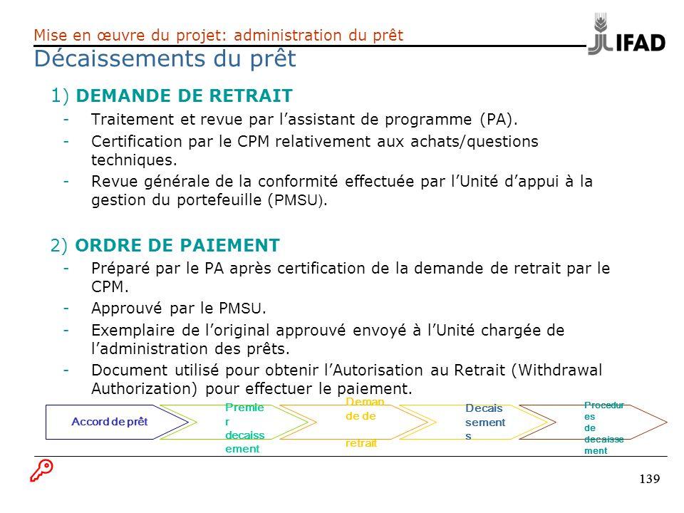 Décaissements du prêt B 1) DEMANDE DE RETRAIT 2) ORDRE DE PAIEMENT
