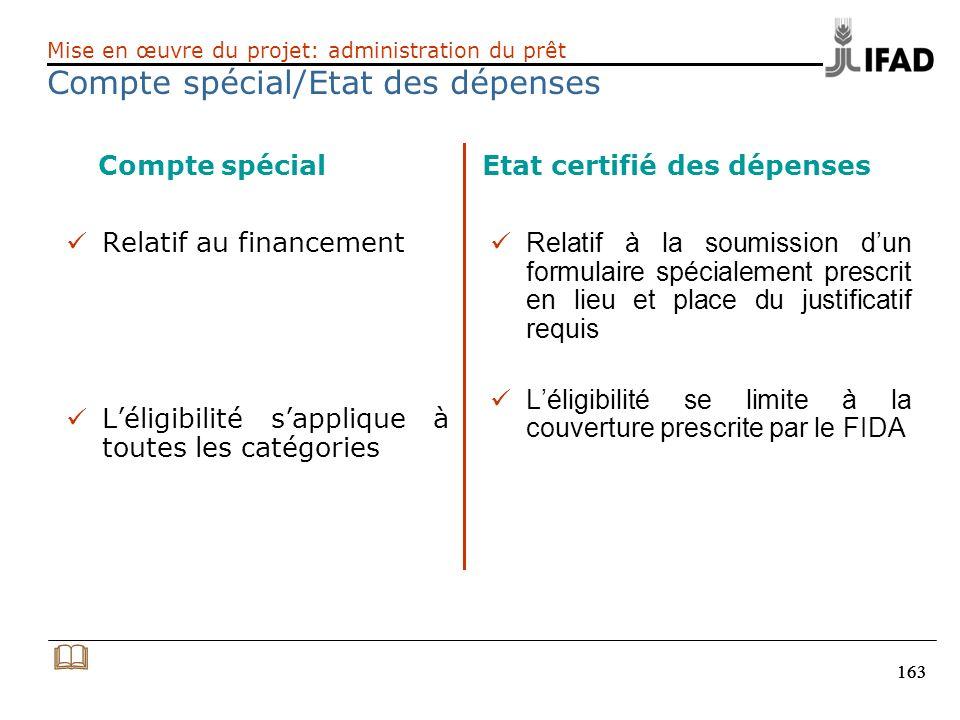 Compte spécial Etat certifié des dépenses