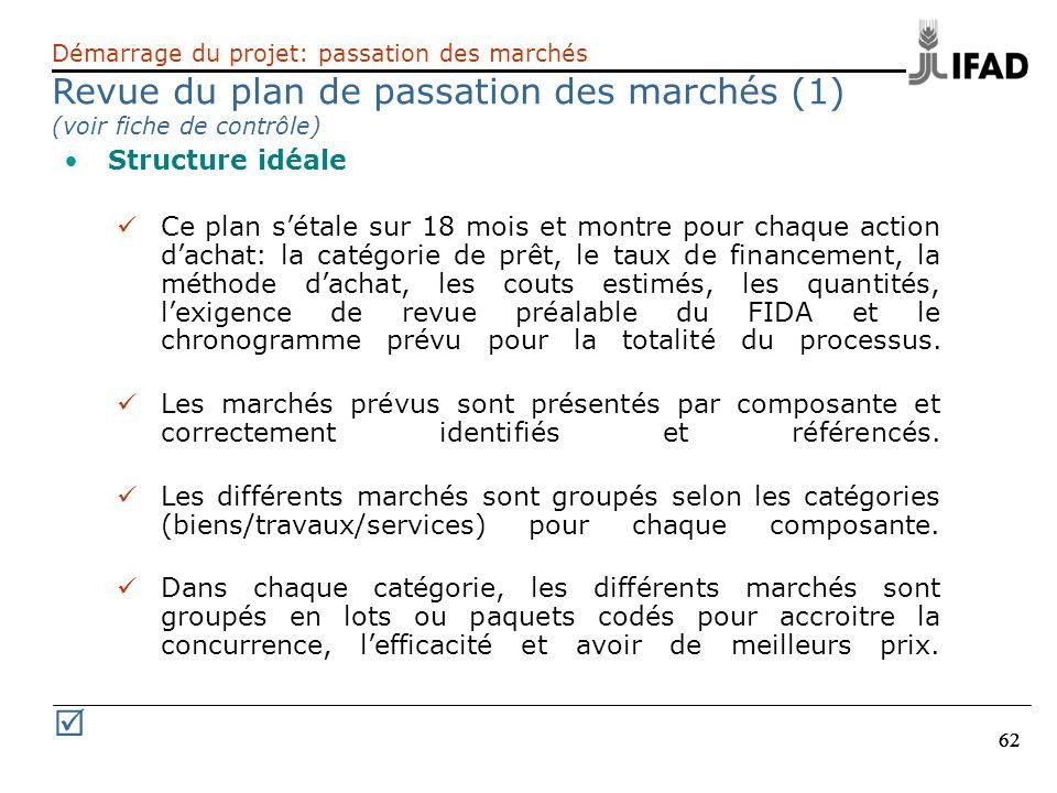 Revue du plan de passation des marchés (1) (voir fiche de contrôle)