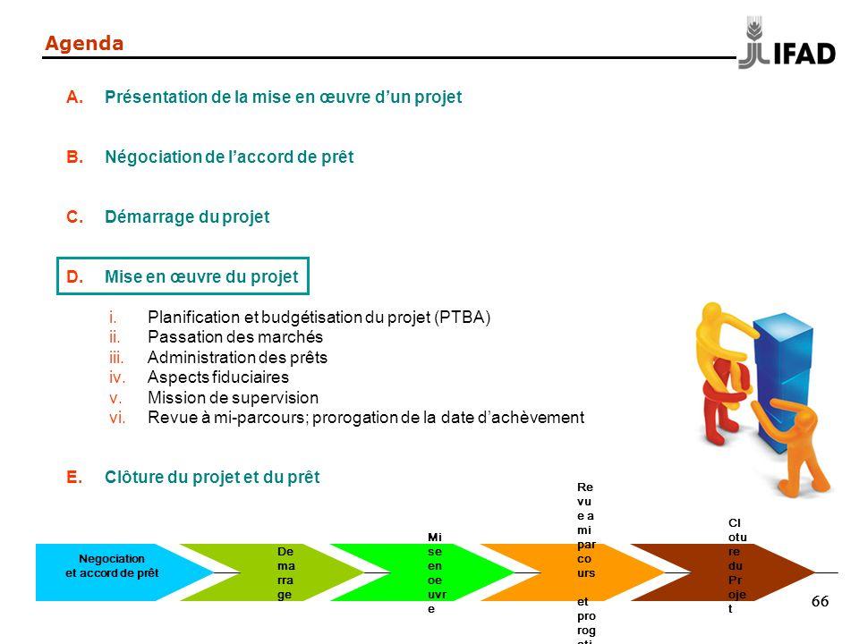 Agenda Présentation de la mise en œuvre d'un projet