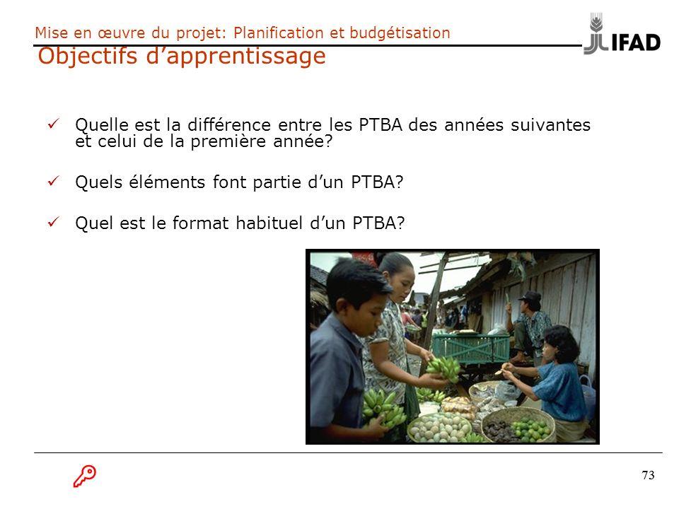 Mise en œuvre du projet: Planification et budgétisation Objectifs d'apprentissage