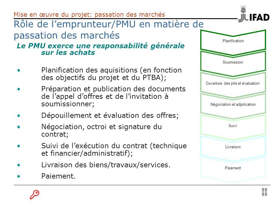 Rôle de l'emprunteur/PMU en matière de passation des marchés