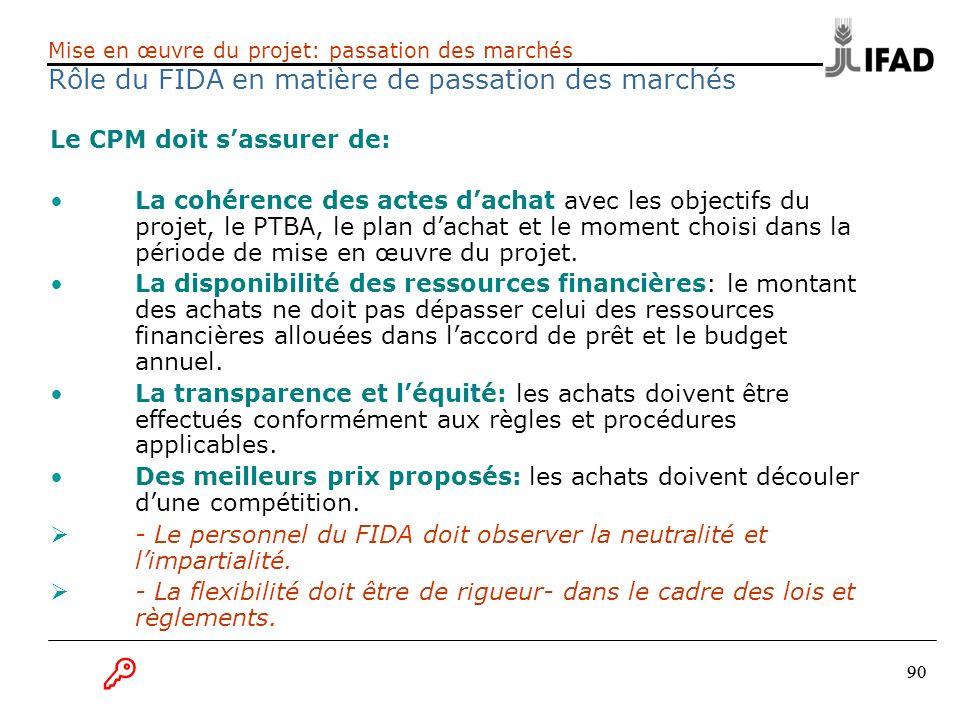 B Rôle du FIDA en matière de passation des marchés