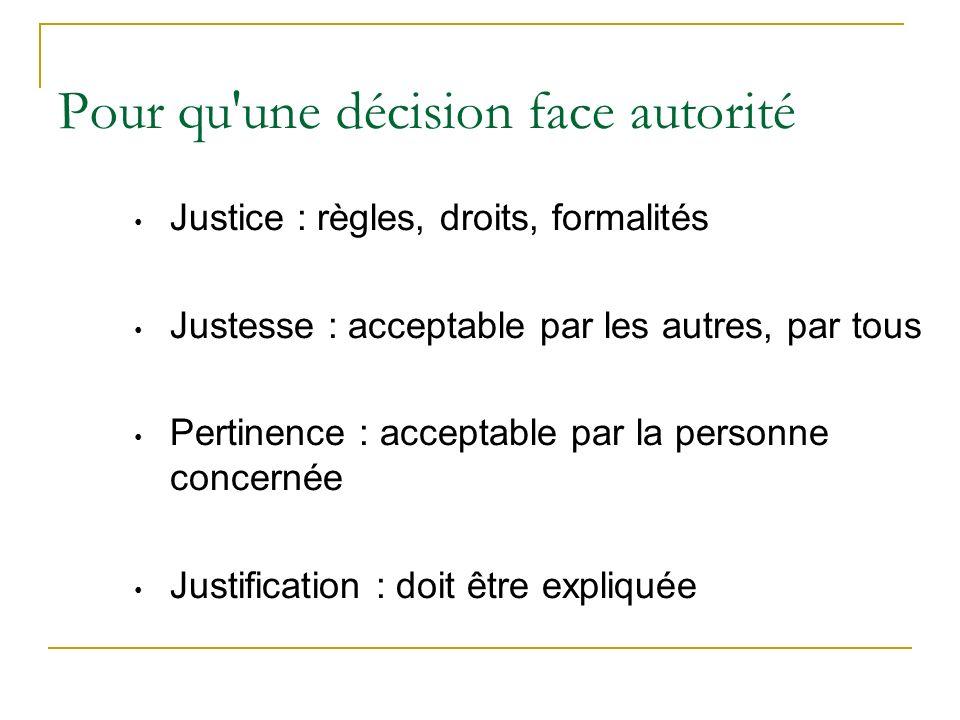Pour qu une décision face autorité