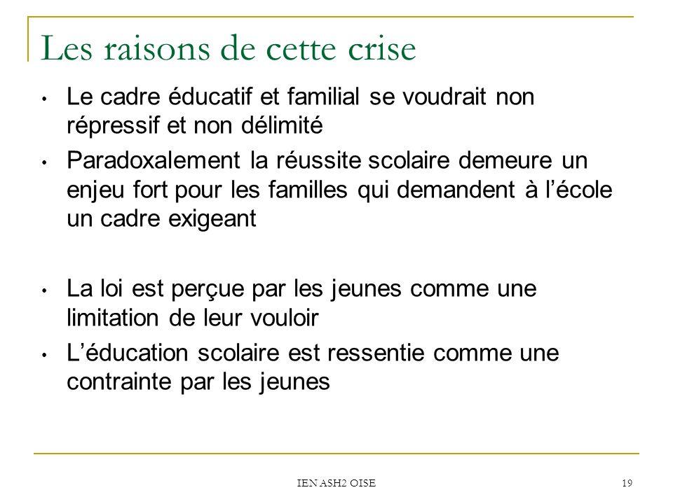 Les raisons de cette crise