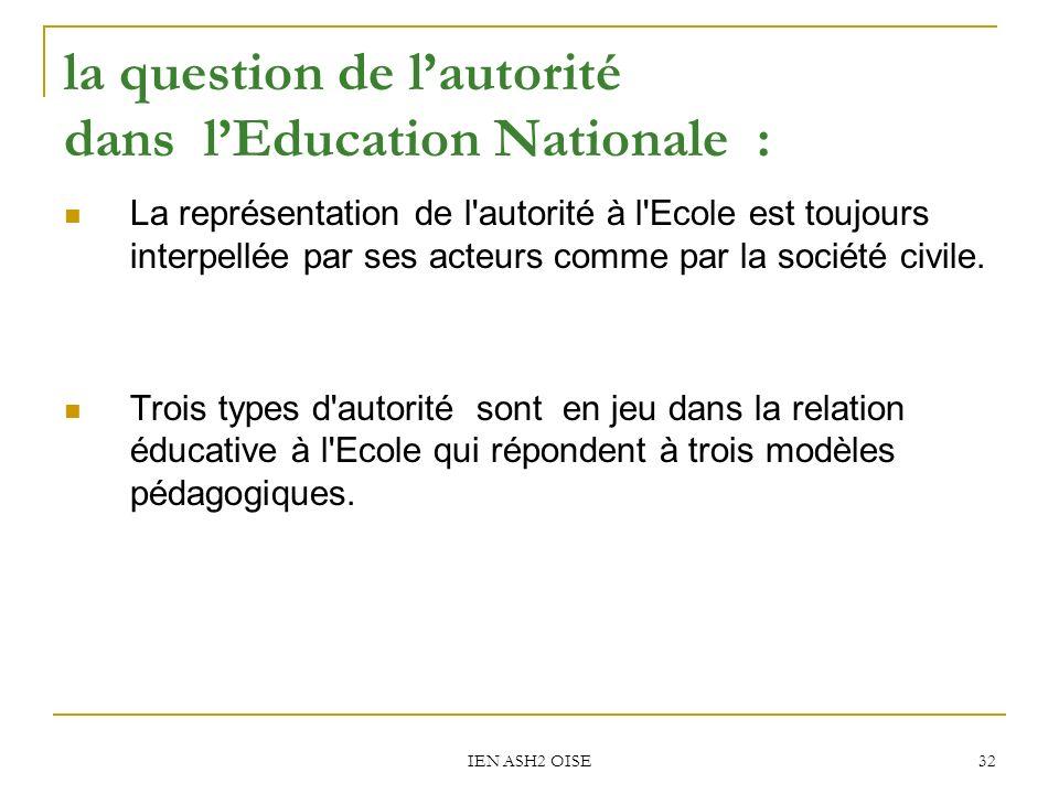 la question de l'autorité dans l'Education Nationale :