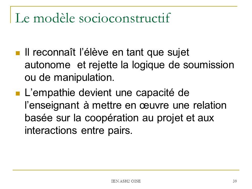 Le modèle socioconstructif