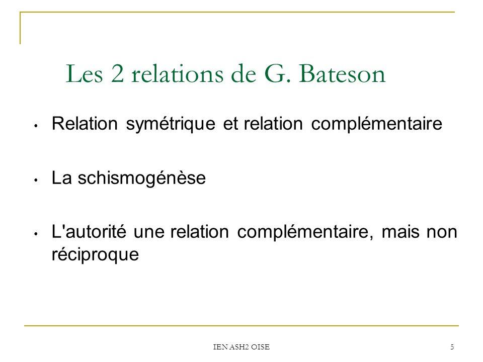 Les 2 relations de G. Bateson