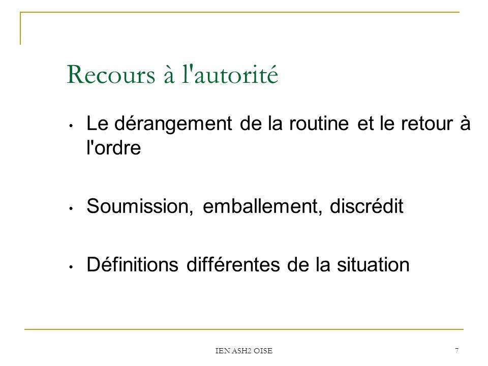 Recours à l autorité Le dérangement de la routine et le retour à l ordre. Soumission, emballement, discrédit.