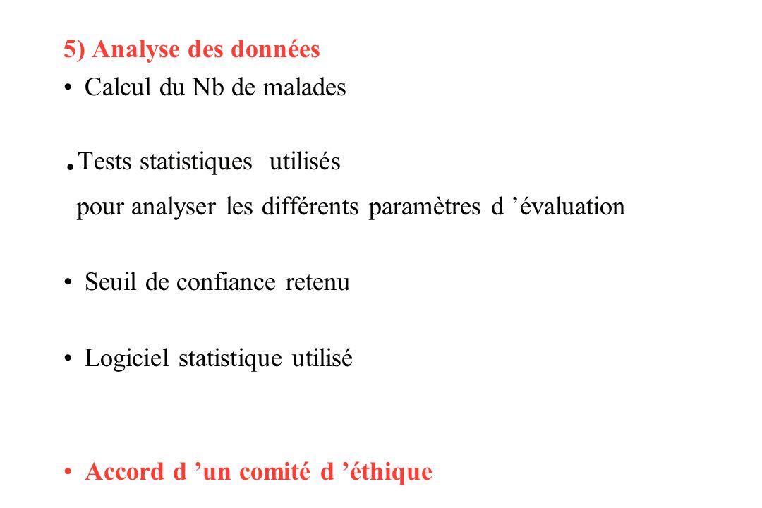 .Tests statistiques utilisés