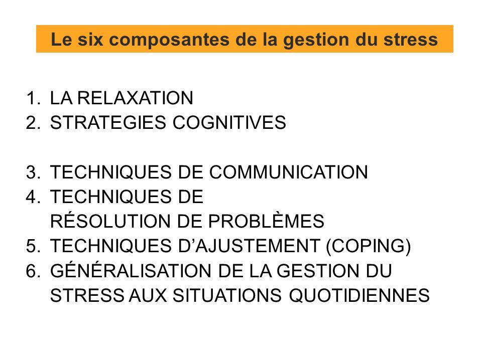 Le six composantes de la gestion du stress