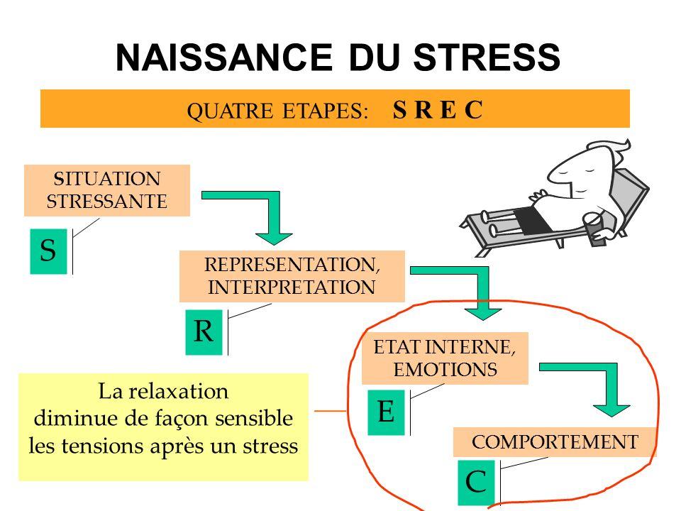NAISSANCE DU STRESS S R E C QUATRE ETAPES: S R E C La relaxation