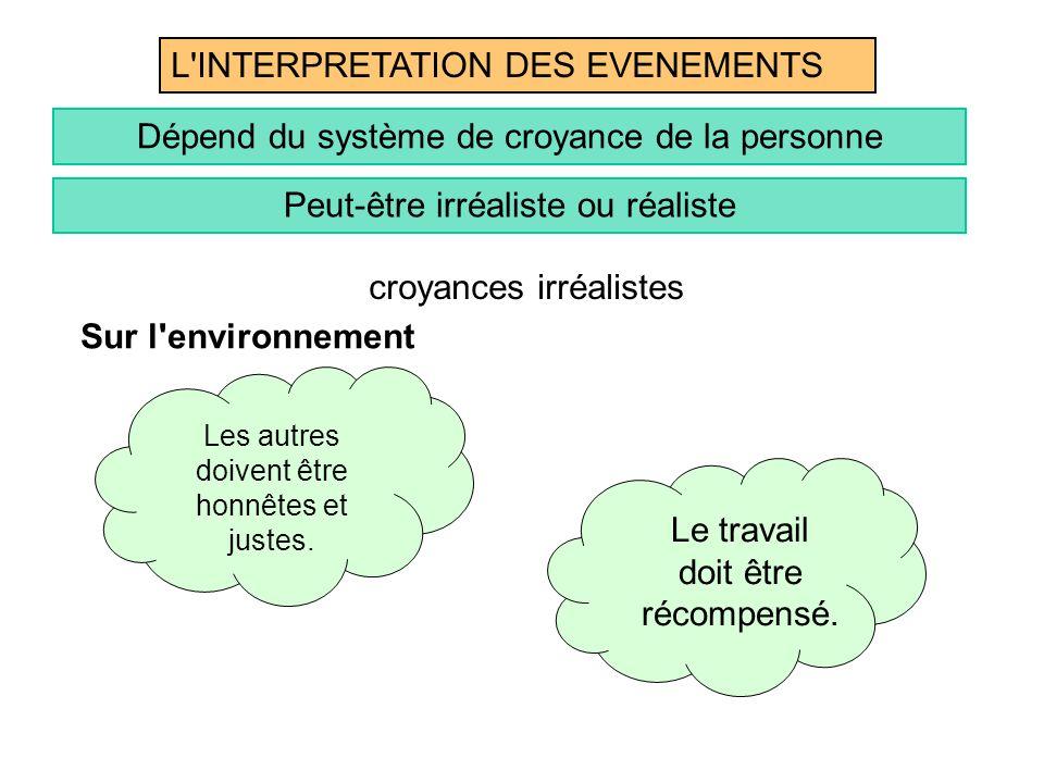 L INTERPRETATION DES EVENEMENTS