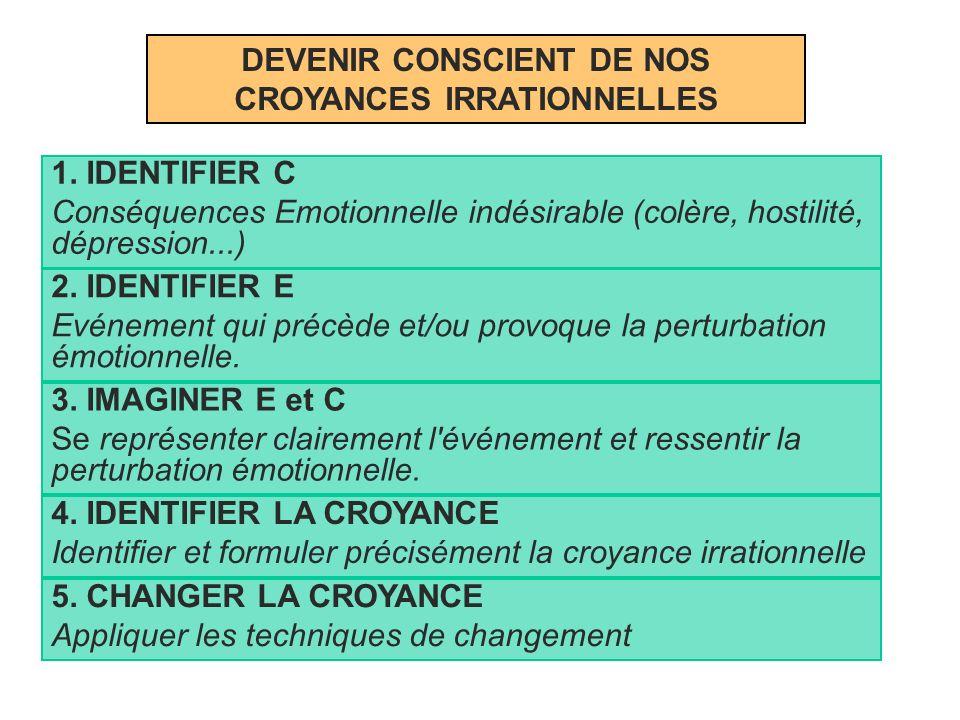 DEVENIR CONSCIENT DE NOS CROYANCES IRRATIONNELLES