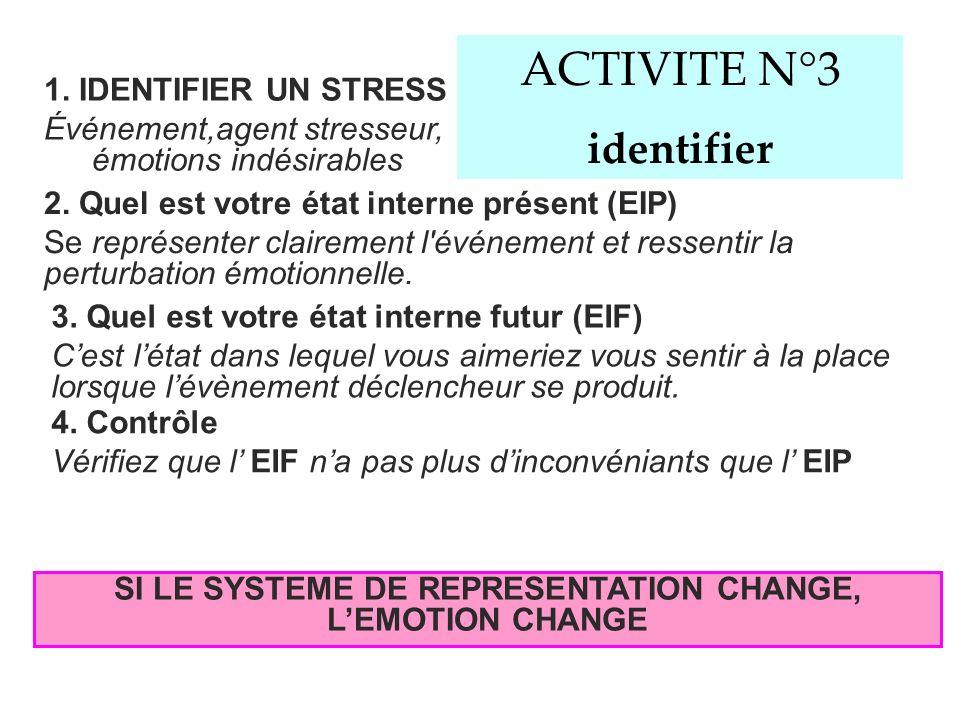SI LE SYSTEME DE REPRESENTATION CHANGE, L'EMOTION CHANGE