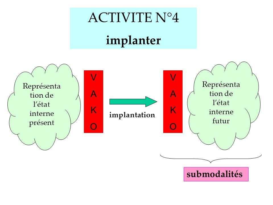 ACTIVITE N°4 implanter V A K O V A K O submodalités