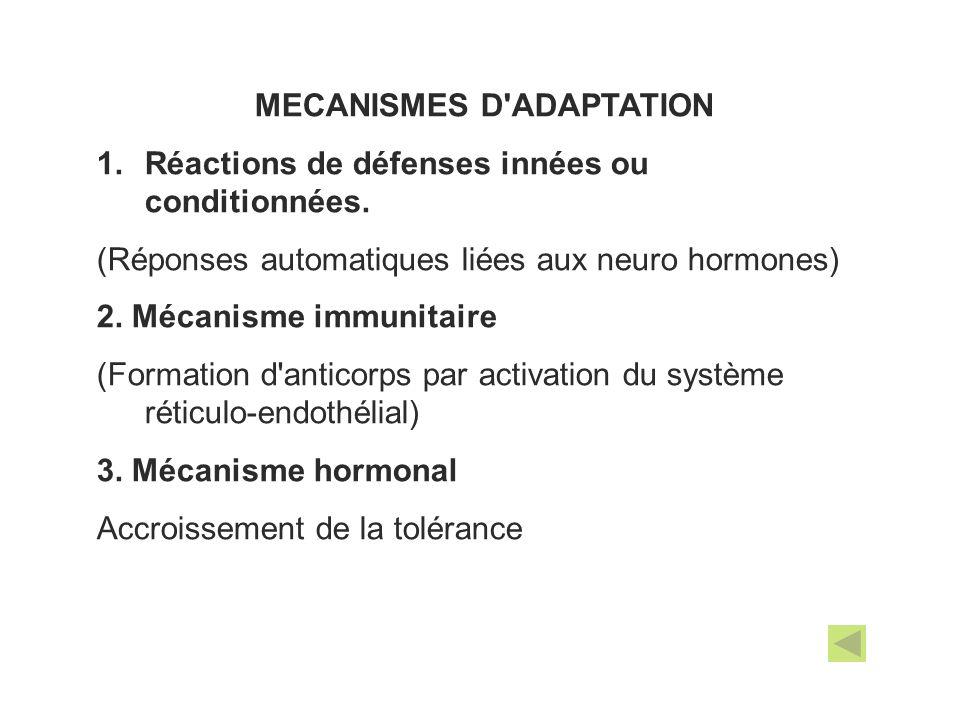 MECANISMES D ADAPTATION
