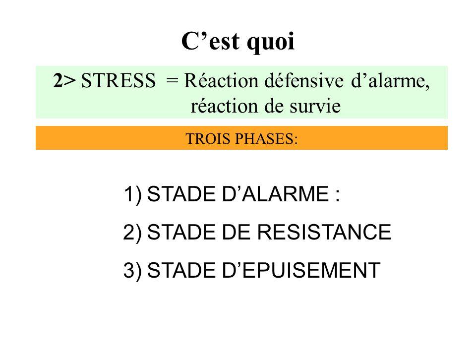 2> STRESS = Réaction défensive d'alarme, réaction de survie
