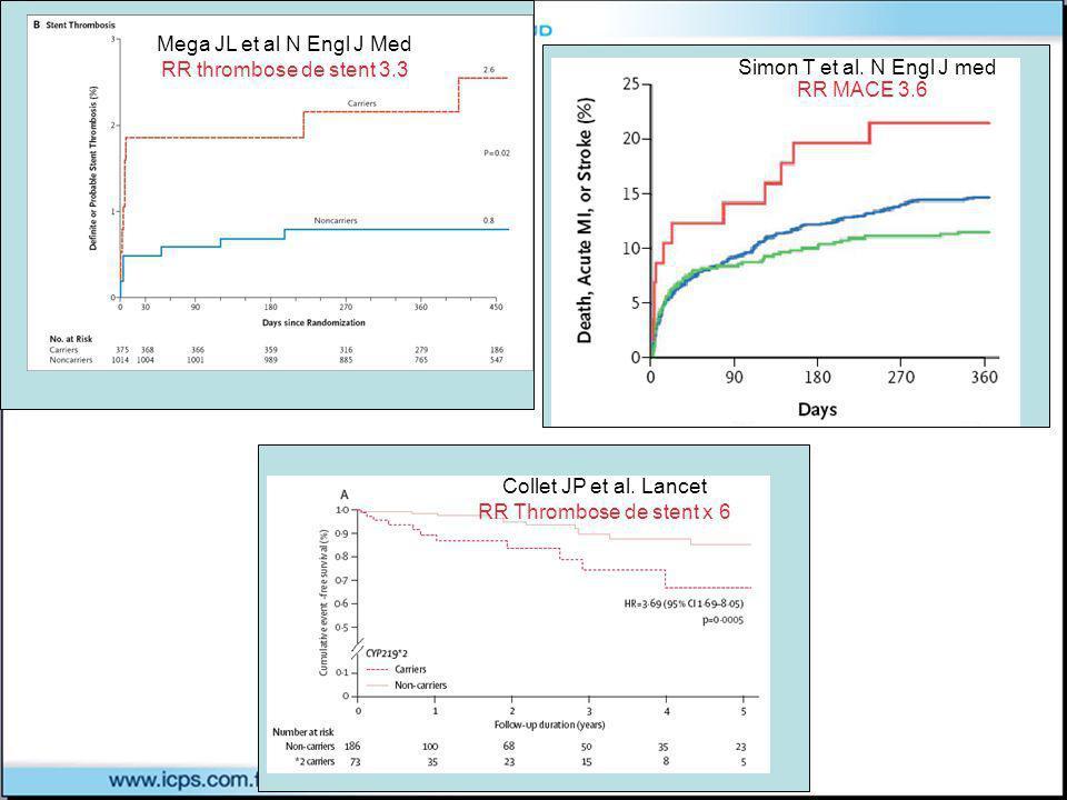 Mega JL et al N Engl J Med RR thrombose de stent 3.3
