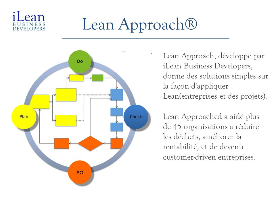Lean Approach® No.