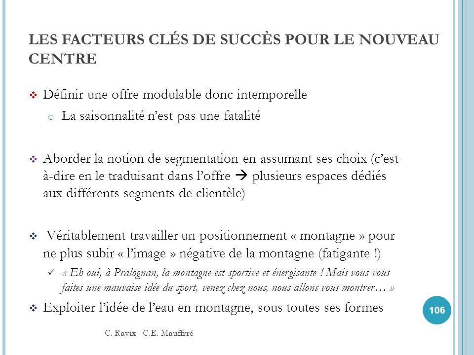 LES FACTEURS CLÉS DE SUCCÈS POUR LE NOUVEAU CENTRE