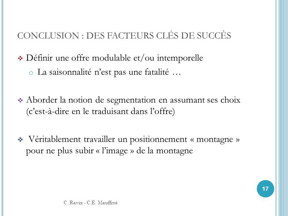 CONCLUSION : DES FACTEURS CLÉS DE SUCCÈS