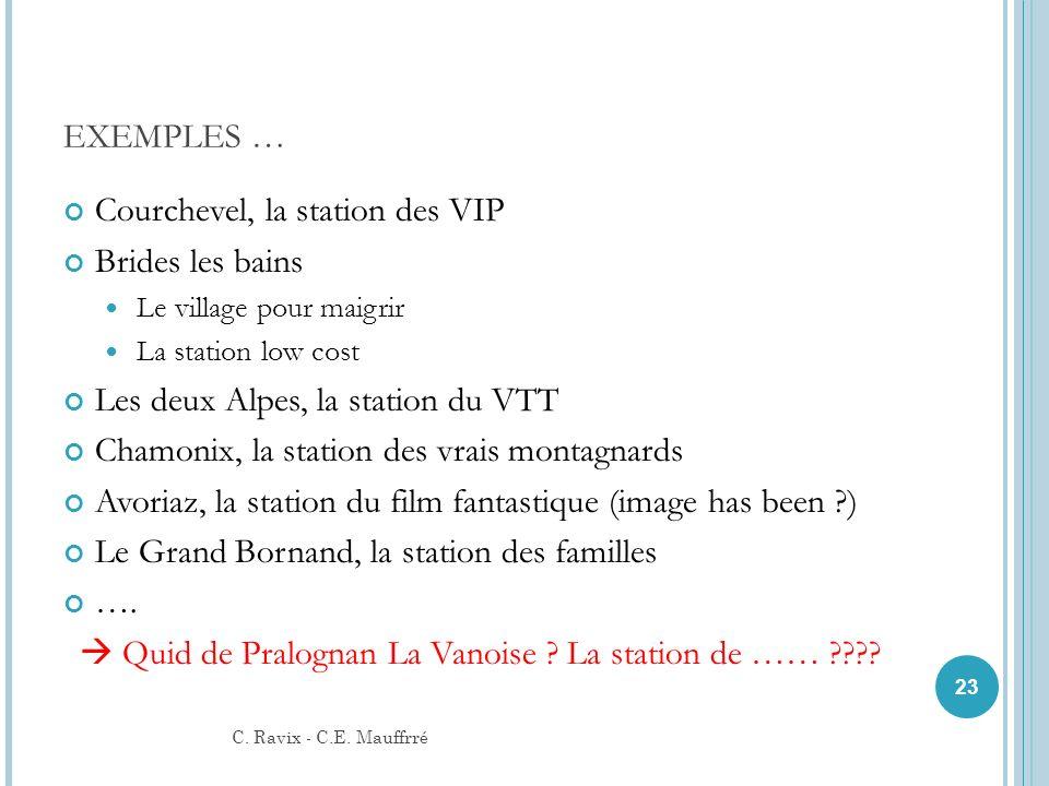  Quid de Pralognan La Vanoise La station de ……