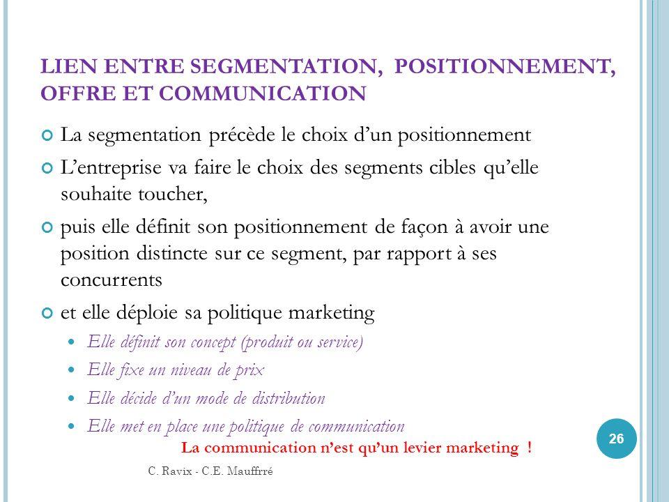 LIEN ENTRE SEGMENTATION, POSITIONNEMENT, OFFRE ET COMMUNICATION