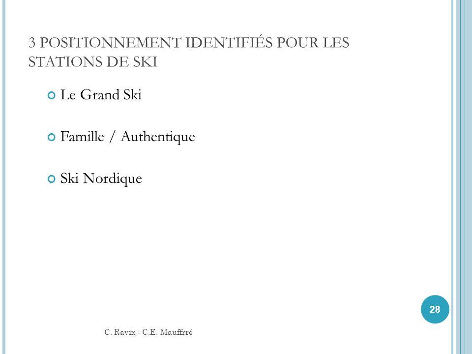 3 POSITIONNEMENT IDENTIFIÉS POUR LES STATIONS DE SKI