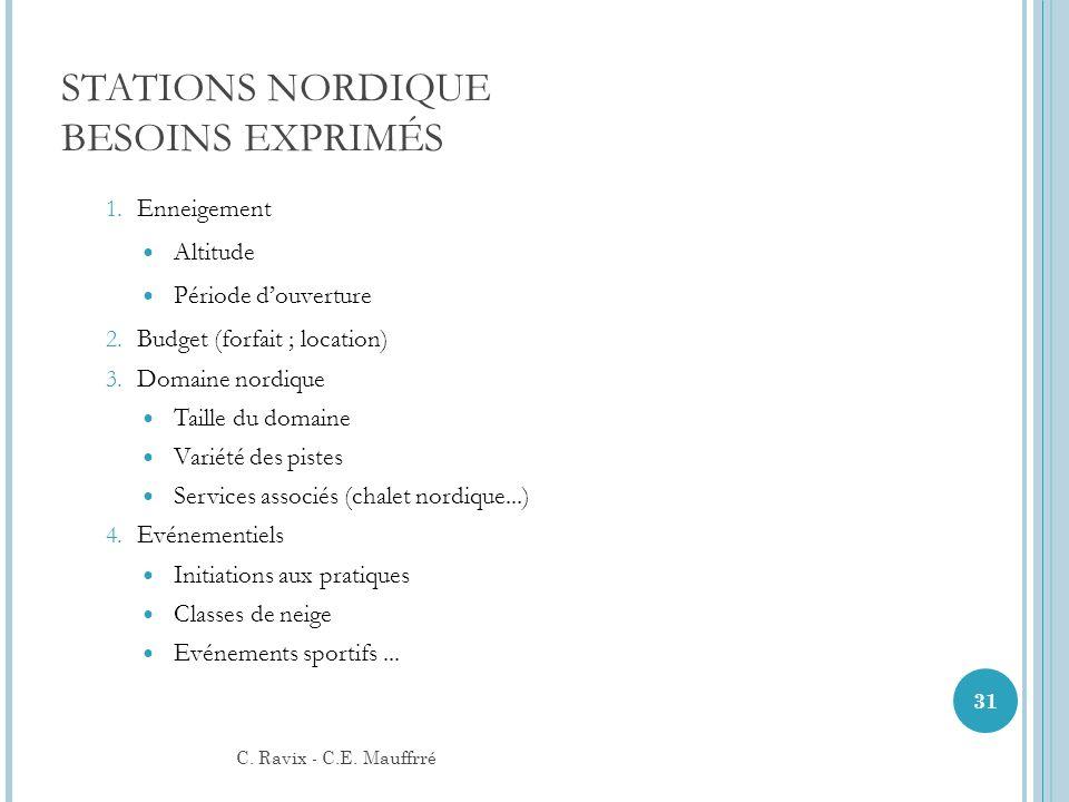 STATIONS NORDIQUE BESOINS EXPRIMÉS