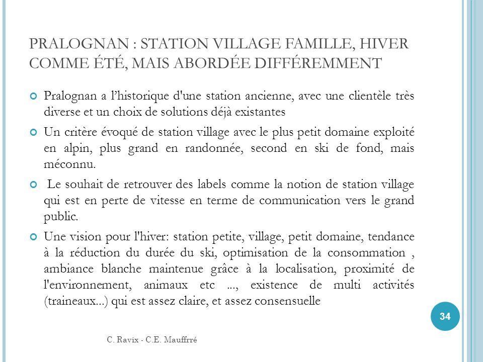 PRALOGNAN : STATION VILLAGE FAMILLE, HIVER COMME ÉTÉ, MAIS ABORDÉE DIFFÉREMMENT